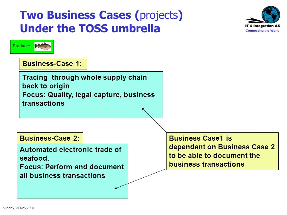 Sunday, 07 May 2006 Two Business Cases (projects) Under the TOSS umbrella Business-Case 1: Business-Case 2: Automated electronic trade of seafood. Foc