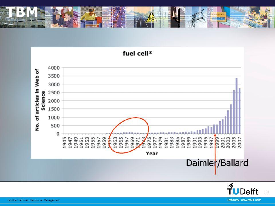Faculteit Techniek, Bestuur en Management Technische Universiteit Delft 15 Daimler/Ballard