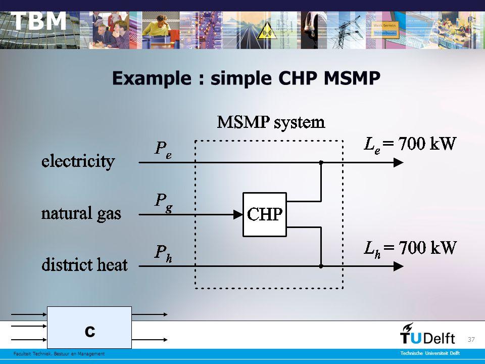 Faculteit Techniek, Bestuur en Management Technische Universiteit Delft 37 Example : simple CHP MSMP c