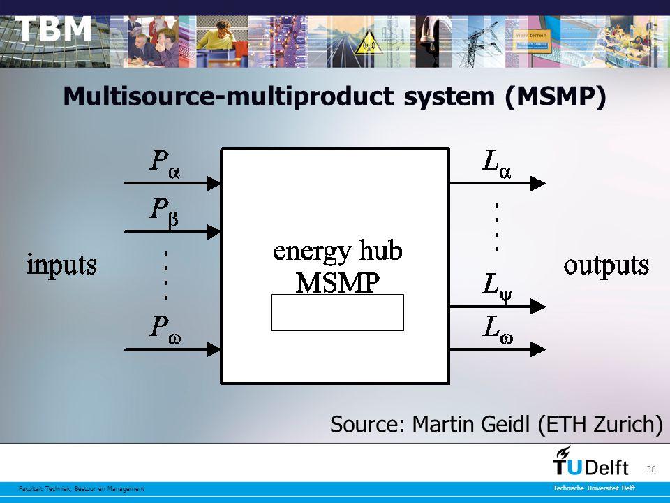 Faculteit Techniek, Bestuur en Management Technische Universiteit Delft 38 Multisource-multiproduct system (MSMP) Source: Martin Geidl (ETH Zurich)