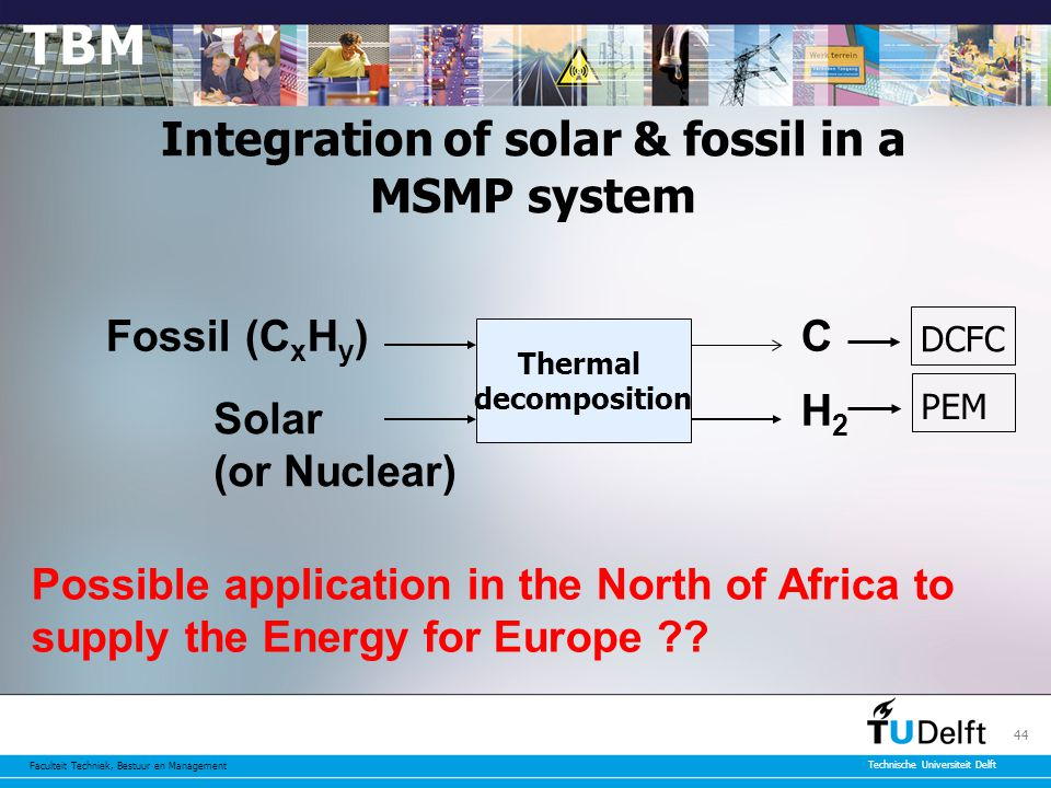 Faculteit Techniek, Bestuur en Management Technische Universiteit Delft 44 Integration of solar & fossil in a MSMP system Thermal decomposition Fossil (C x H y ) Solar (or Nuclear) C H2H2 Possible application in the North of Africa to supply the Energy for Europe .