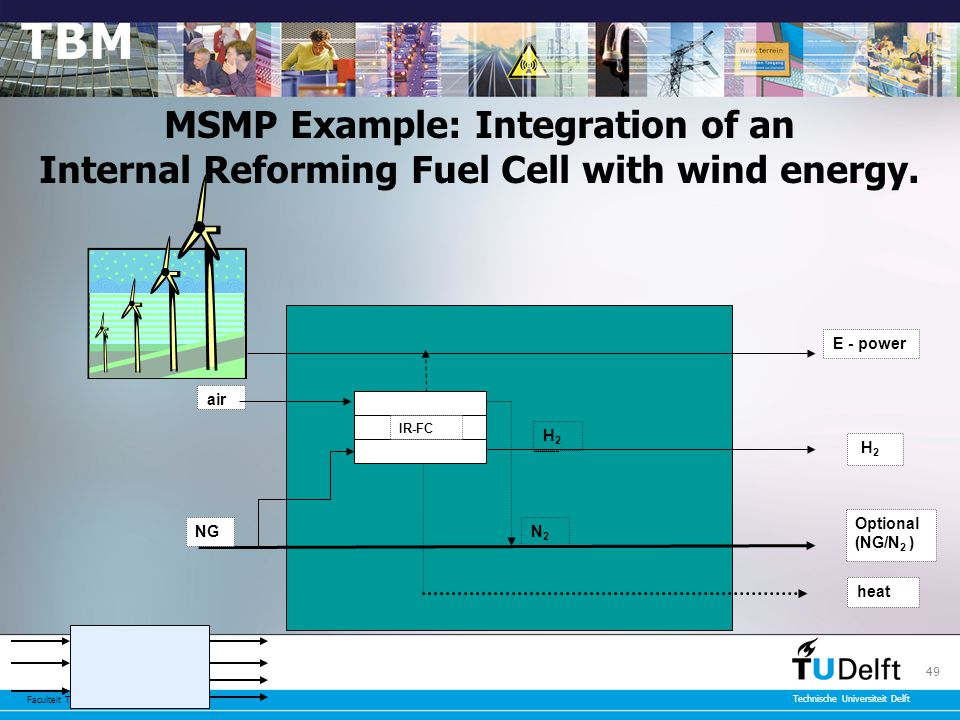 Faculteit Techniek, Bestuur en Management Technische Universiteit Delft 49 MSMP Example: Integration of an Internal Reforming Fuel Cell with wind energy.