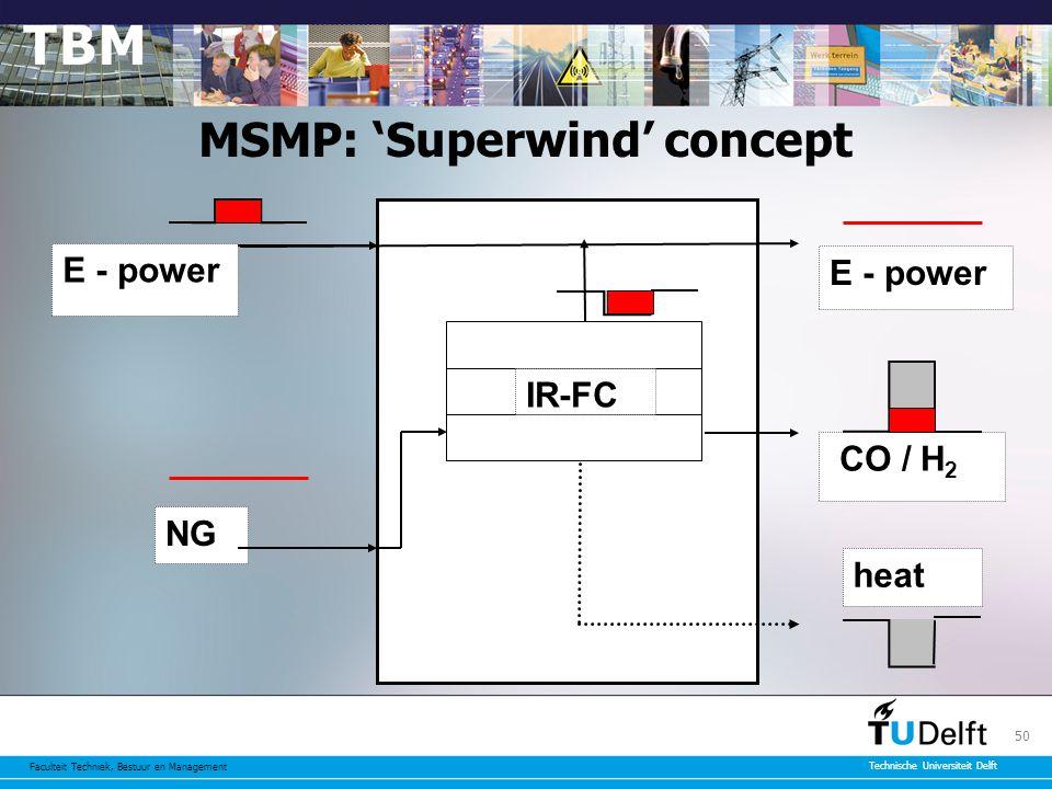 Faculteit Techniek, Bestuur en Management Technische Universiteit Delft 50 MSMP: 'Superwind' concept IR-FC NG E - power CO / H 2 heat E - power