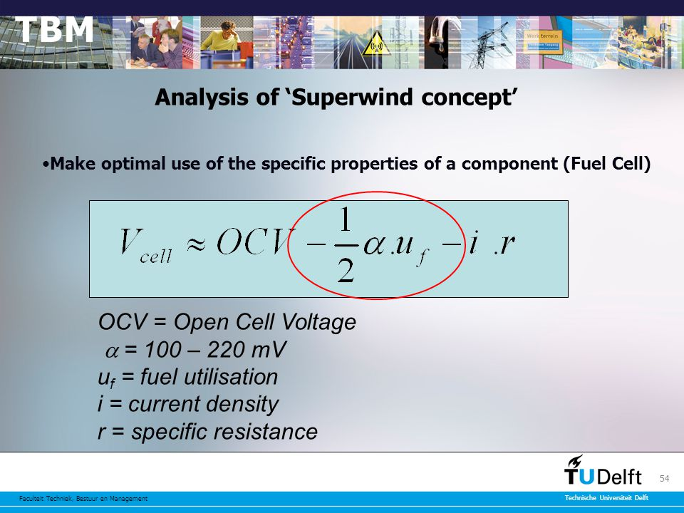 Faculteit Techniek, Bestuur en Management Technische Universiteit Delft 54 Analysis of 'Superwind concept' OCV = Open Cell Voltage  = 100 – 220 mV u f = fuel utilisation i = current density r = specific resistance Make optimal use of the specific properties of a component (Fuel Cell)