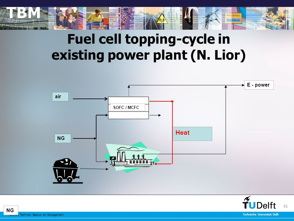 Faculteit Techniek, Bestuur en Management Technische Universiteit Delft 61 Fuel cell topping-cycle in existing power plant (N.