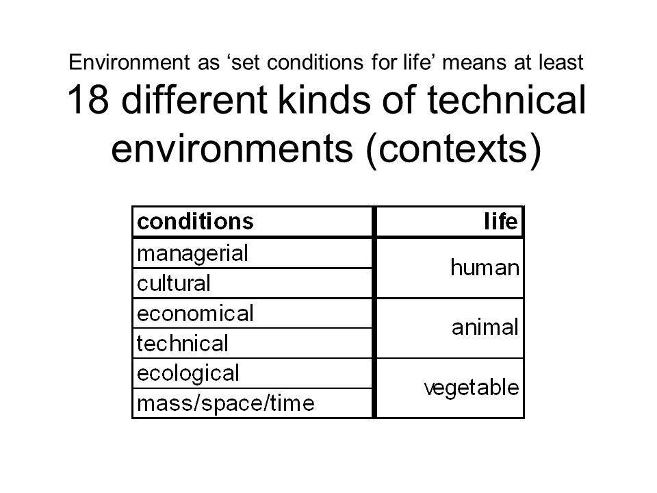 Environment as 'set conditions for life' means at least 18 different kinds of technical environments (contexts)