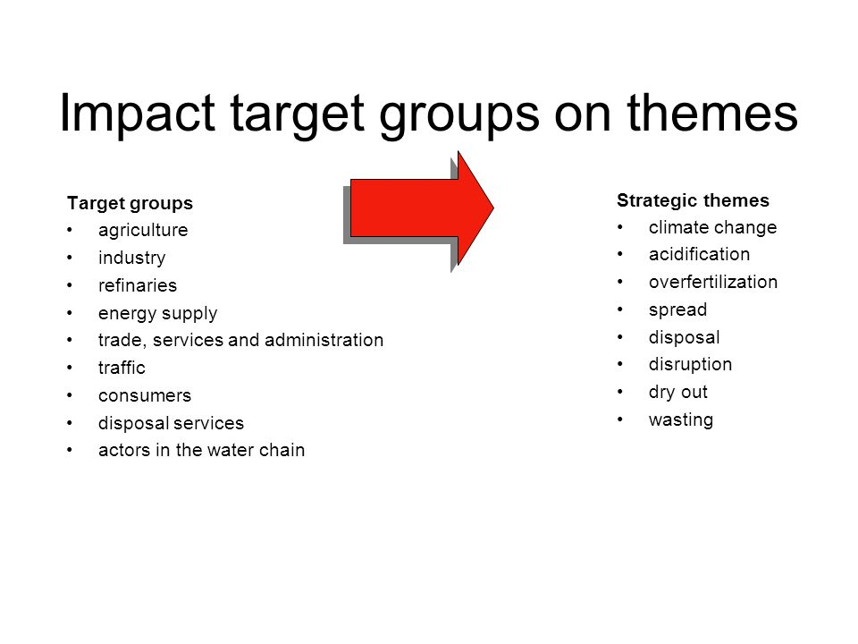 Impact target groups on themes Target groups agriculture industry refinaries energy supply trade, services and administration traffic consumers disposal services actors in the water chain Strategic themes climate change acidification overfertilization spread disposal disruption dry out wasting