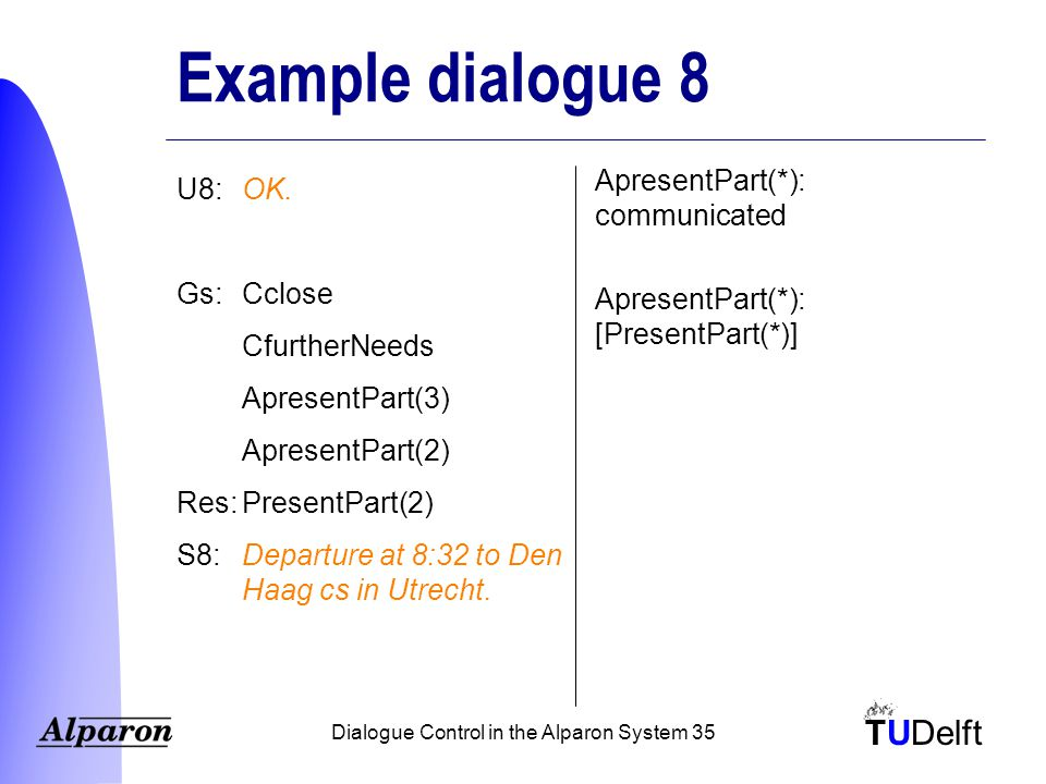 TUDelft Dialogue Control in the Alparon System 35 Example dialogue 8 U8:OK.