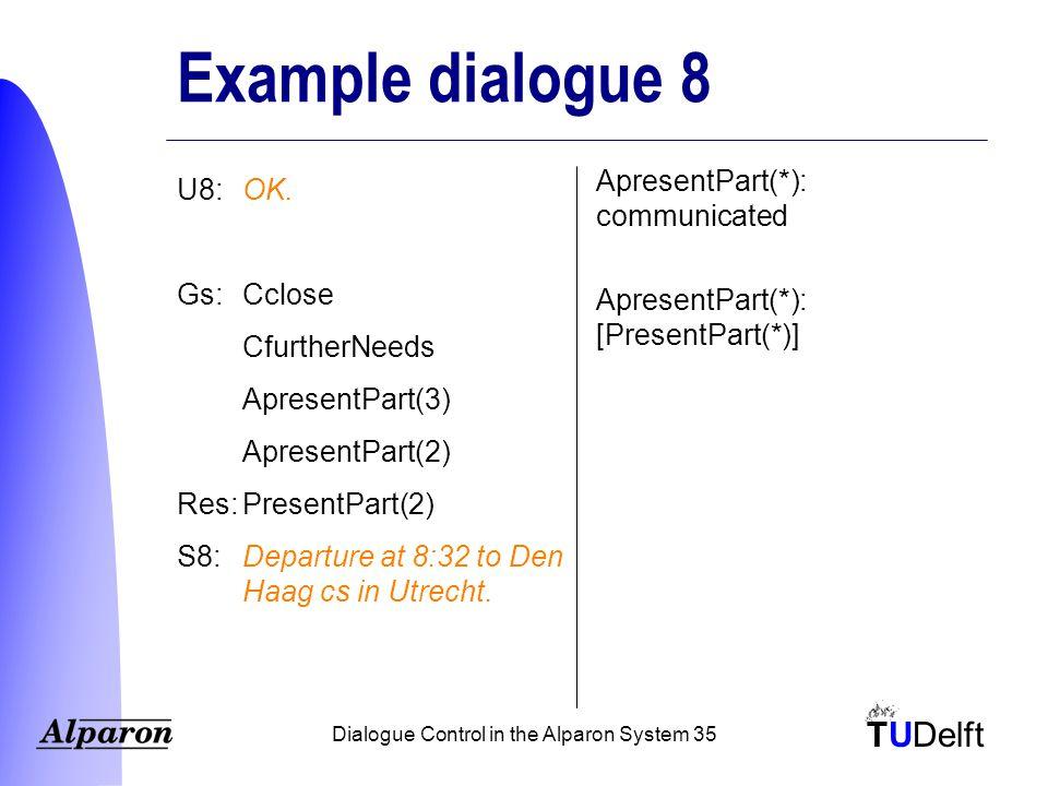 TUDelft Dialogue Control in the Alparon System 35 Example dialogue 8 U8:OK. Gs:Cclose CfurtherNeeds ApresentPart(3) ApresentPart(2) Res:PresentPart(2)