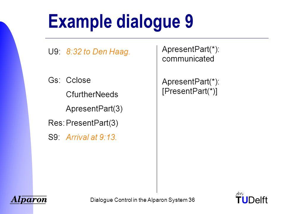 TUDelft Dialogue Control in the Alparon System 36 Example dialogue 9 U9:8:32 to Den Haag. Gs:Cclose CfurtherNeeds ApresentPart(3) Res:PresentPart(3) S