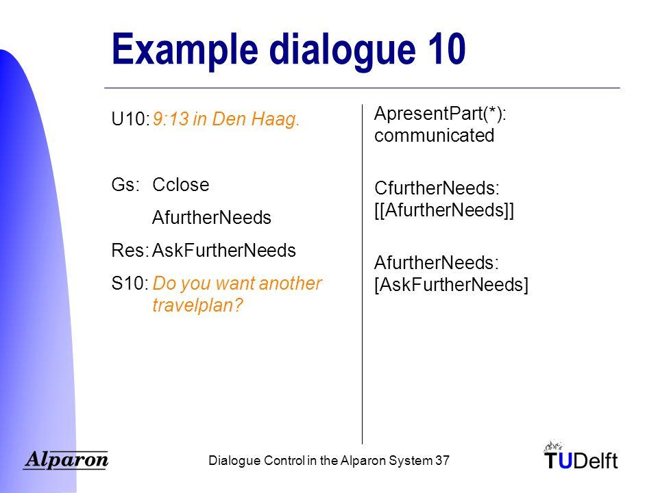TUDelft Dialogue Control in the Alparon System 37 Example dialogue 10 U10:9:13 in Den Haag. Gs:Cclose AfurtherNeeds Res:AskFurtherNeeds S10:Do you wan