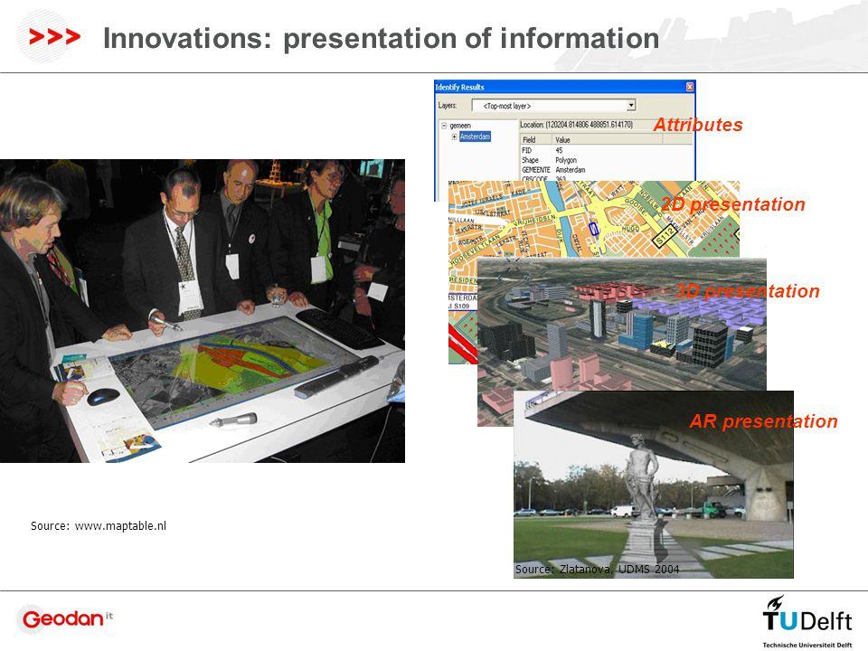 Innovations: presentation of information Attributes 2D presentation 3D presentation AR presentation Source: Zlatanova, UDMS 2004 Source: www.maptable.nl