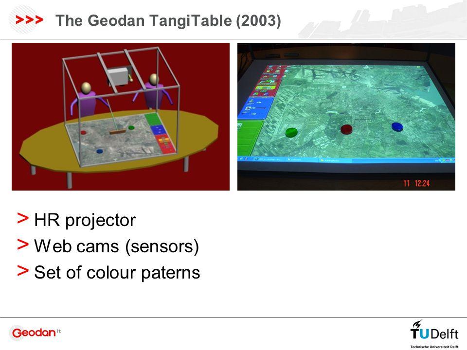 The Geodan TangiTable (2003) > HR projector > Web cams (sensors) > Set of colour paterns