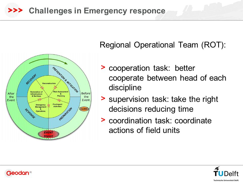 Challenges in Emergency responce Regional Operational Team (ROT): > cooperation task: better cooperate between head of each discipline > supervision task: take the right decisions reducing time > coordination task: coordinate actions of field units