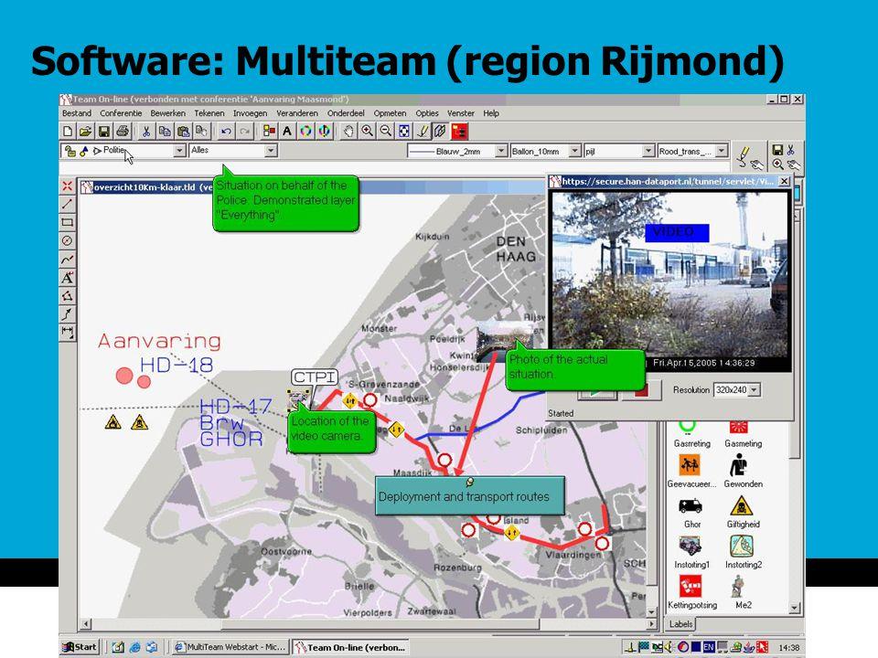 Software: Multiteam (region Rijmond)