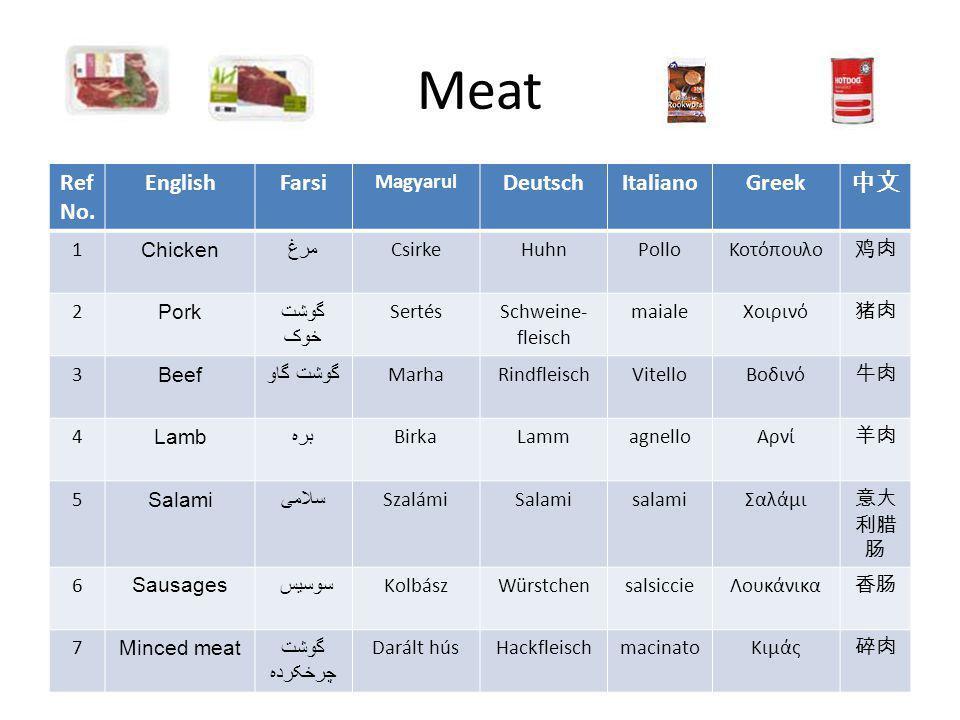 Meat Ref No.