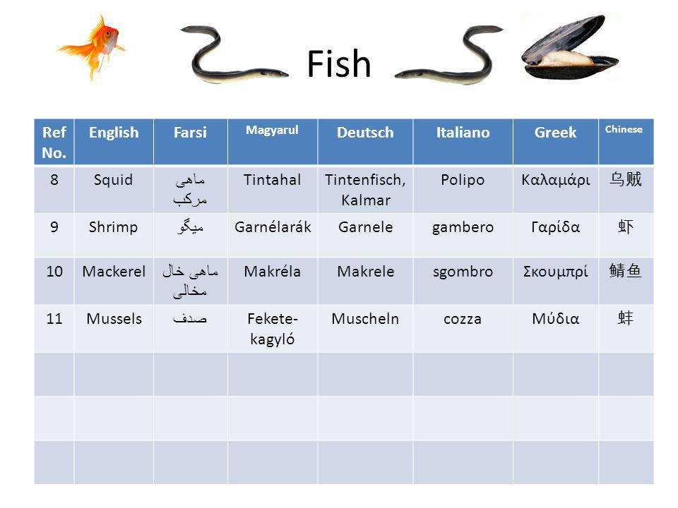 Fish Ref No.
