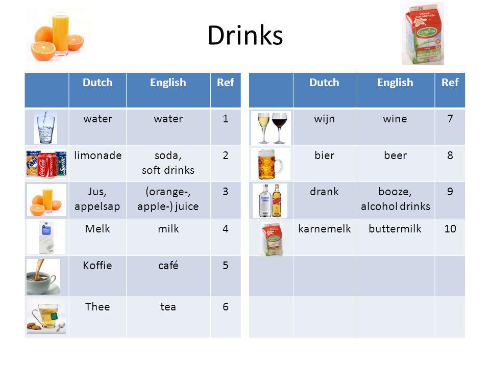 Drinks DutchEnglishRef water 1 limonadesoda, soft drinks 2 Jus, appelsap (orange-, apple-) juice 3 Melkmilk4 Koffiecafé5 Theetea6 DutchEnglishRef wijnwine7 bierbeer8 drankbooze, alcohol drinks 9 karnemelkbuttermilk10