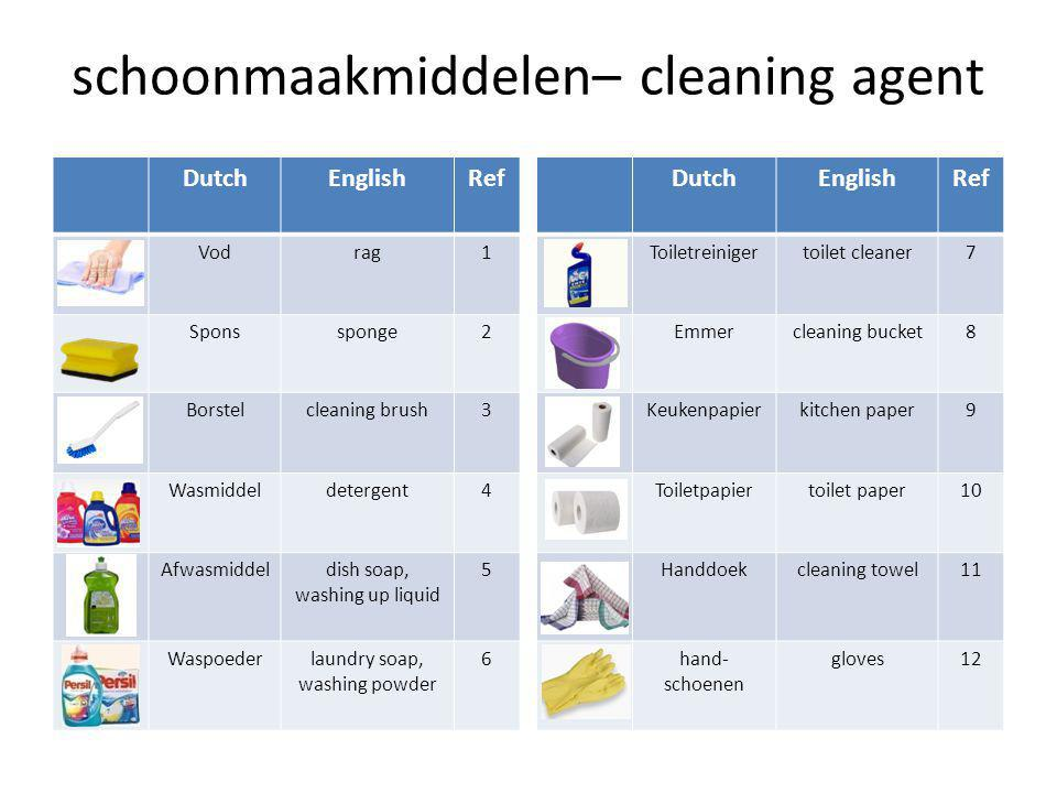 schoonmaakmiddelen– cleaning agent DutchEnglishRef Vodrag1 Sponssponge2 Borstelcleaning brush3 Wasmiddeldetergent4 Afwasmiddeldish soap, washing up liquid 5 Waspoederlaundry soap, washing powder 6 DutchEnglishRef Toiletreinigertoilet cleaner7 Emmercleaning bucket8 Keukenpapierkitchen paper9 Toiletpapiertoilet paper10 Handdoekcleaning towel11 hand- schoenen gloves12
