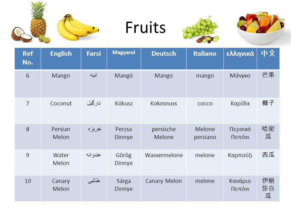 Fruits Ref No.
