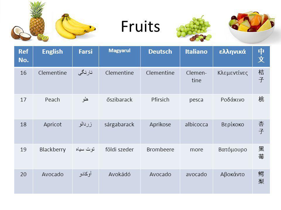 Fruits Ref No.