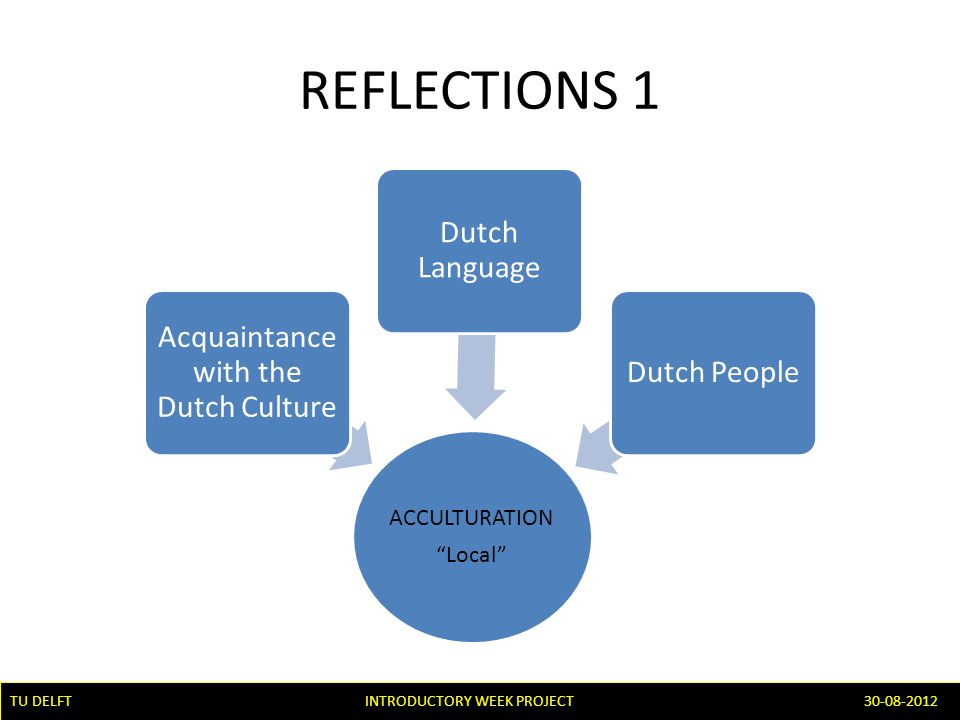 TU DELFT INTRODUCTORY WEEK PROJECT 30-08-2012 REFLECTIONS 1 ACCULTURATION Local Acquaintance with the Dutch Culture Dutch Language Dutch People