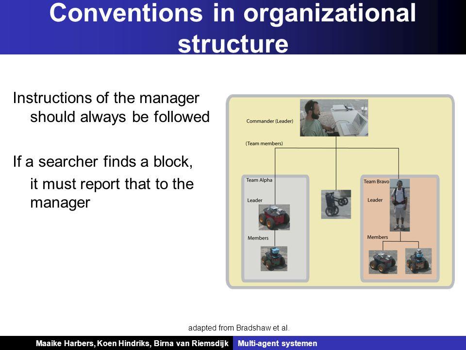 Koen Hindriks, Birna van Riemsdijk Multi-agent systemen Koen Hindriks, Birna van RiemsdijkMulti-agent systemen Conventions in organizational structure