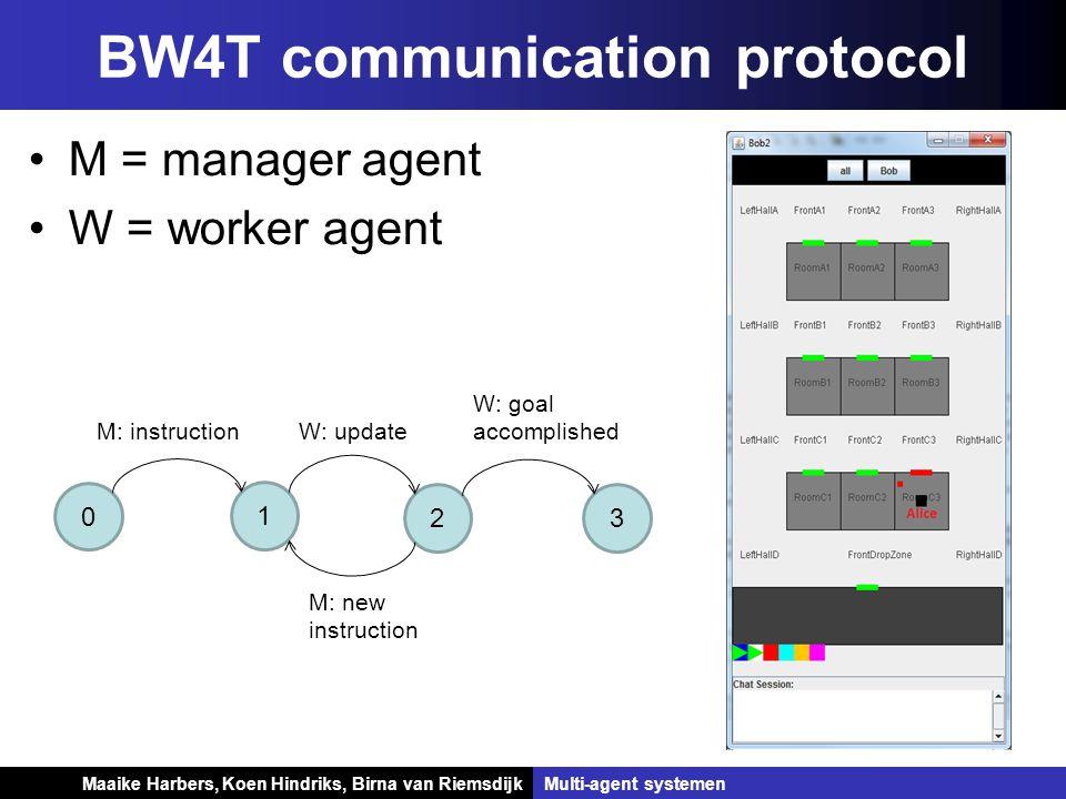 Koen Hindriks, Birna van Riemsdijk Multi-agent systemen Koen Hindriks, Birna van RiemsdijkMulti-agent systemen BW4T communication protocol M = manager