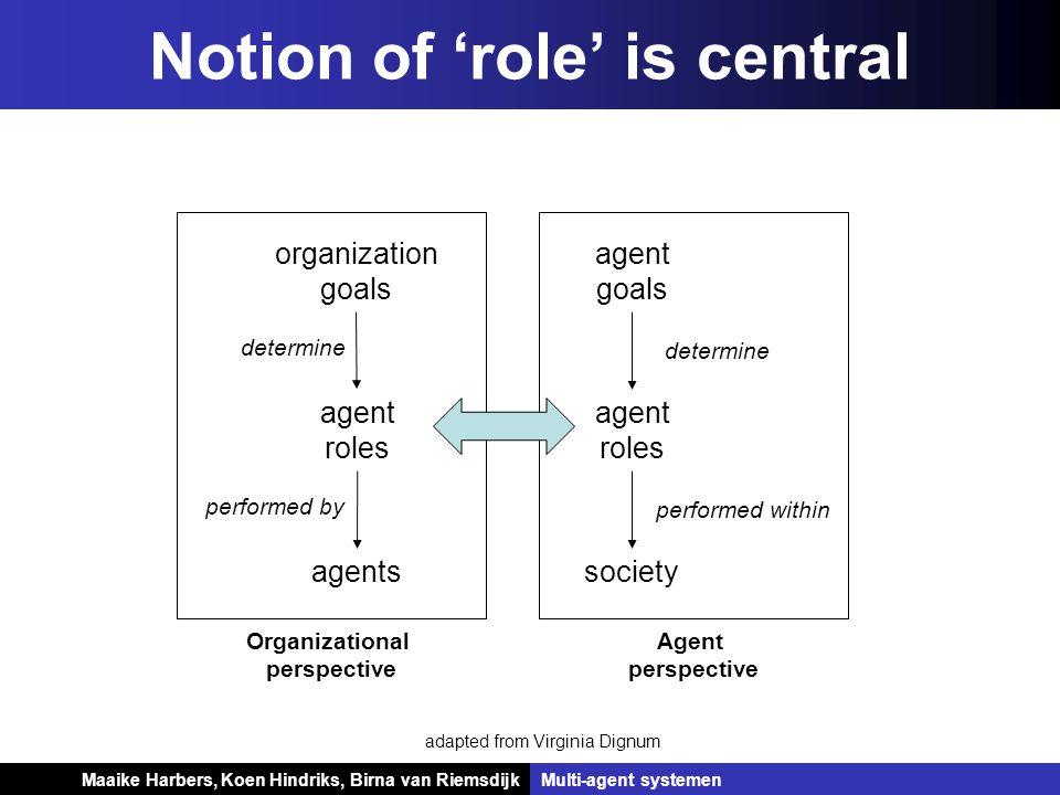 Koen Hindriks, Birna van Riemsdijk Multi-agent systemen Koen Hindriks, Birna van RiemsdijkMulti-agent systemen Notion of 'role' is central organizatio