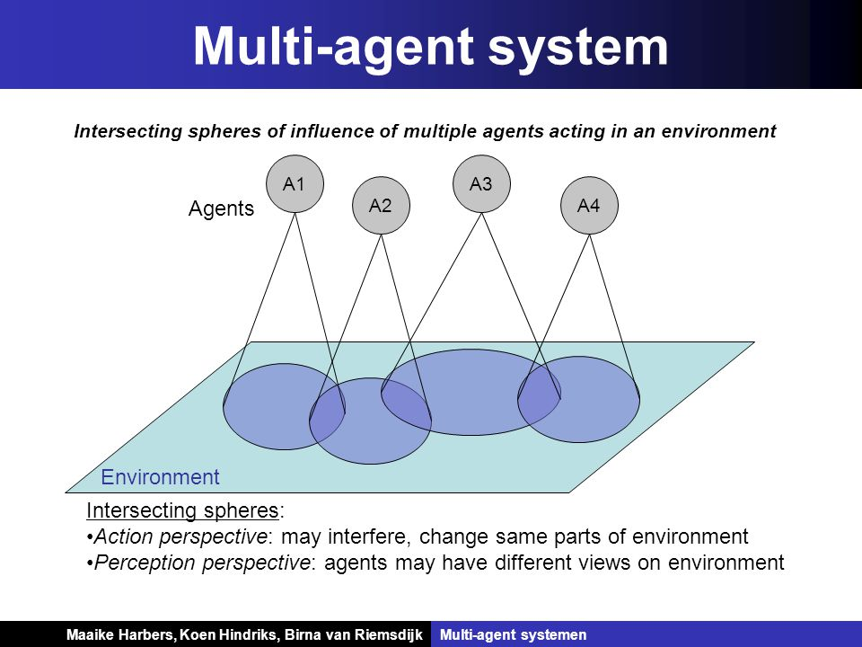 Koen Hindriks, Birna van Riemsdijk Multi-agent systemen Koen Hindriks, Birna van RiemsdijkMulti-agent systemen Multi-agent system Environment A1 Agents A2 A3 A4 Intersecting spheres of influence of multiple agents acting in an environment Intersecting spheres: Action perspective: may interfere, change same parts of environment Perception perspective: agents may have different views on environment Maaike Harbers,