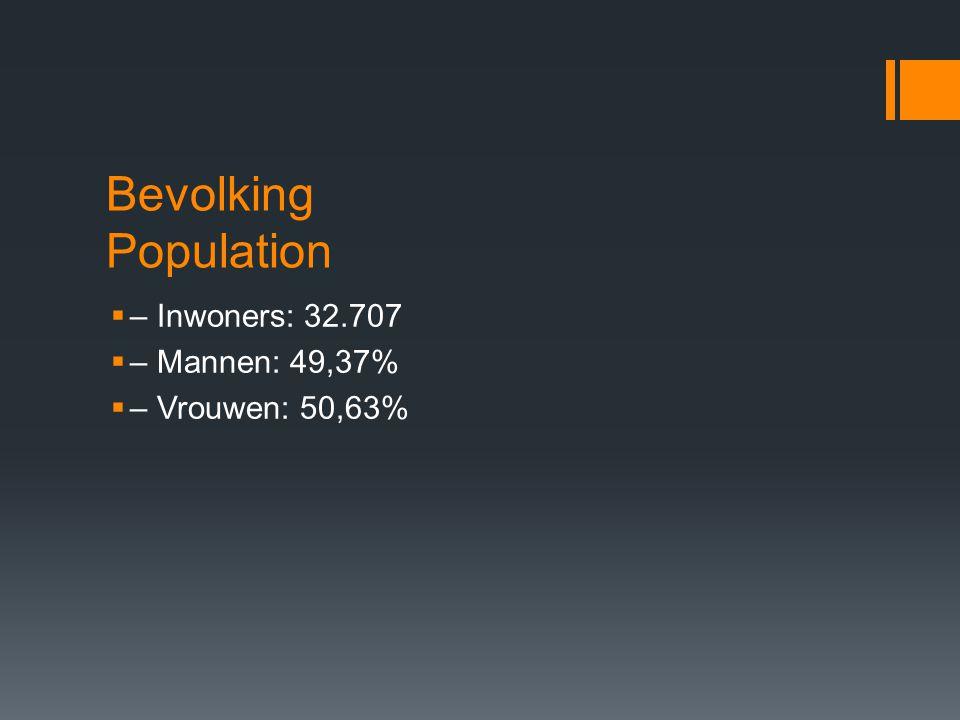 Bevolking Population  – Inwoners: 32.707  – Mannen: 49,37%  – Vrouwen: 50,63%
