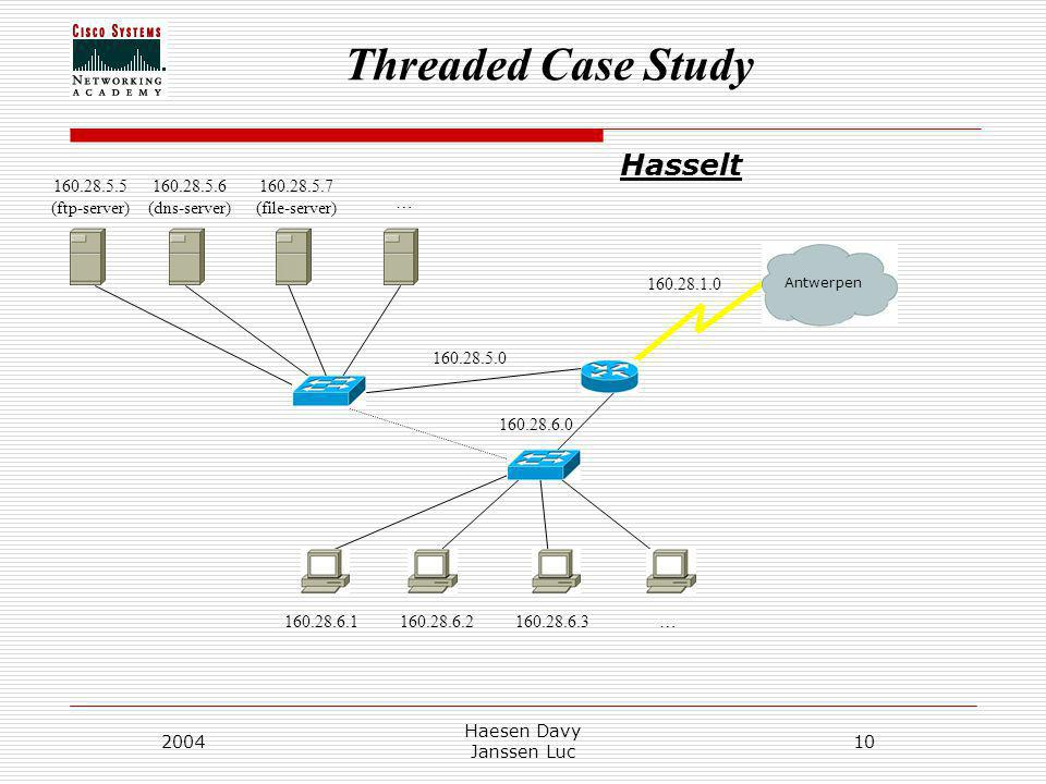 Threaded Case Study 2004 Haesen Davy Janssen Luc 10 Hasselt Antwerpen (ftp-server) (file-server) (dns-server) … …