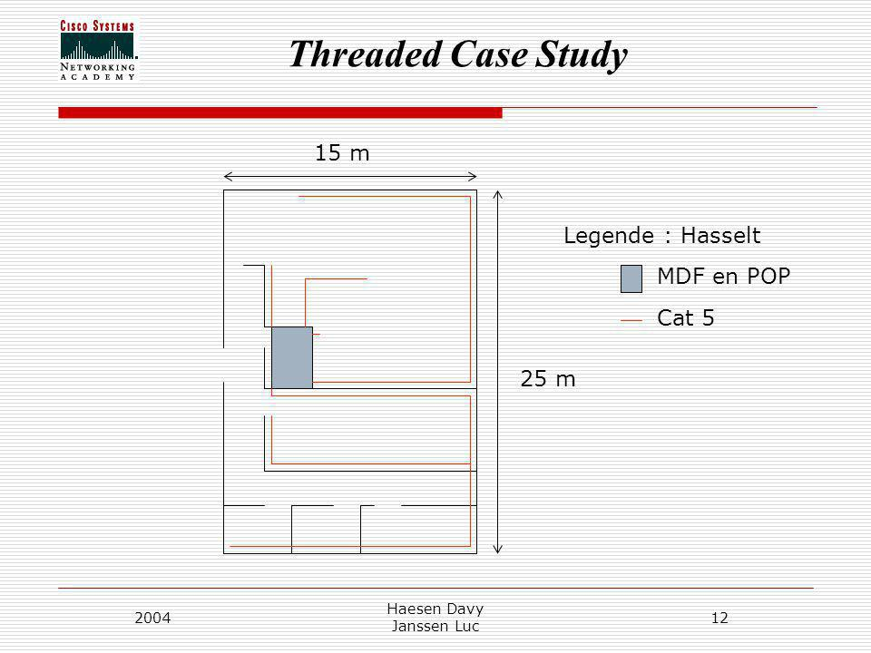 Threaded Case Study 2004 Haesen Davy Janssen Luc 12 Legende : Hasselt MDF en POP 15 m 25 m Cat 5