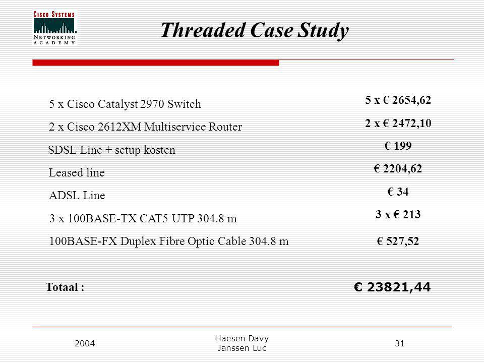 Threaded Case Study 2004 Haesen Davy Janssen Luc 31 5 x Cisco Catalyst 2970 Switch 2 x Cisco 2612XM Multiservice Router SDSL Line + setup kosten Leased line ADSL Line 3 x 100BASE-TX CAT5 UTP m 100BASE-FX Duplex Fibre Optic Cable m Totaal : 5 x € 2654,62 2 x € 2472,10 € 199 € 2204,62 € 34 3 x € 213 € 527,52 € 23821,44