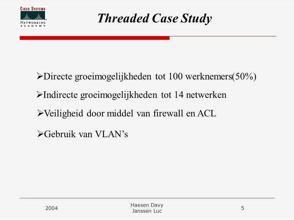 Threaded Case Study 2004 Haesen Davy Janssen Luc 5  Directe groeimogelijkheden tot 100 werknemers(50%)  Veiligheid door middel van firewall en ACL  Gebruik van VLAN's  Indirecte groeimogelijkheden tot 14 netwerken