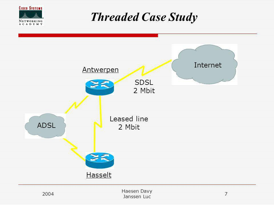 Threaded Case Study 2004 Haesen Davy Janssen Luc 7 Antwerpen Hasselt Leased line 2 Mbit Internet SDSL 2 Mbit ADSL