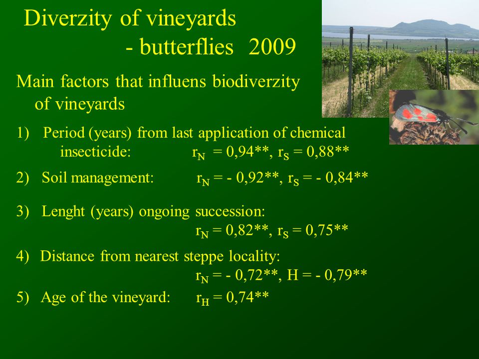 Main factors that influens biodiverzity of vineyards 1)Period (years) from last application of chemical insecticide: r N = 0,94**, r S = 0,88** 2) Soi