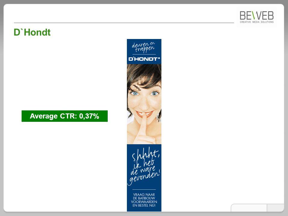 D`Hondt Average CTR: 0,37%
