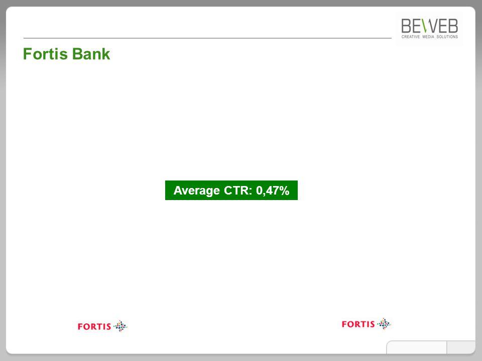 Fortis Bank Average CTR: 0,47%