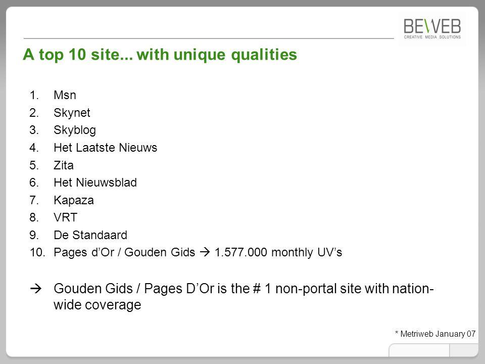 A top 10 site... with unique qualities 1.Msn 2.Skynet 3.Skyblog 4.Het Laatste Nieuws 5.Zita 6.Het Nieuwsblad 7.Kapaza 8.VRT 9.De Standaard 10.Pages d'
