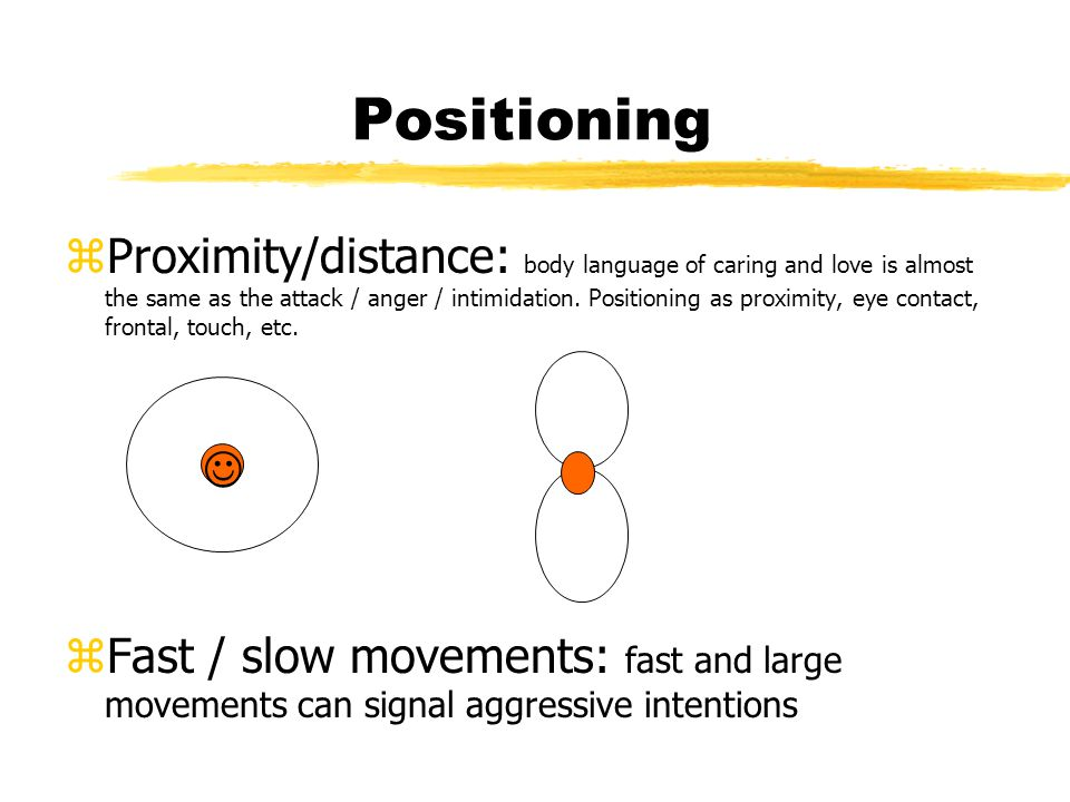 Positioning zProximity/distance: body language of caring and love is almost the same as the attack / anger / intimidation.