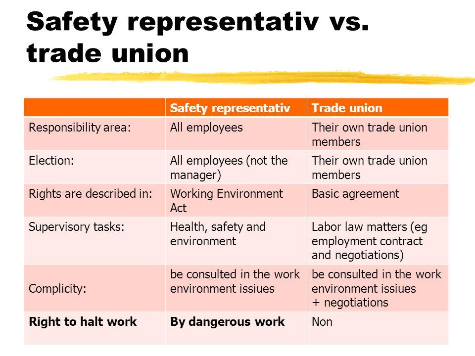 Safety representativ vs.