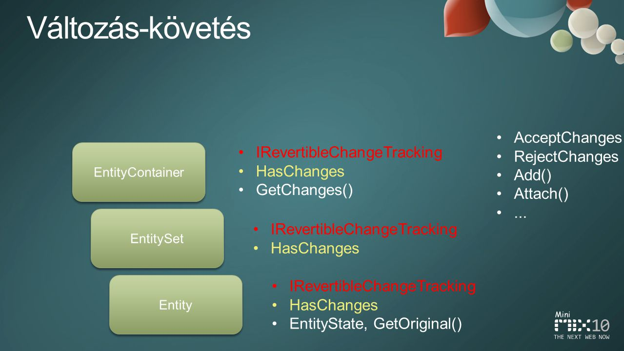 IRevertibleChangeTracking HasChanges