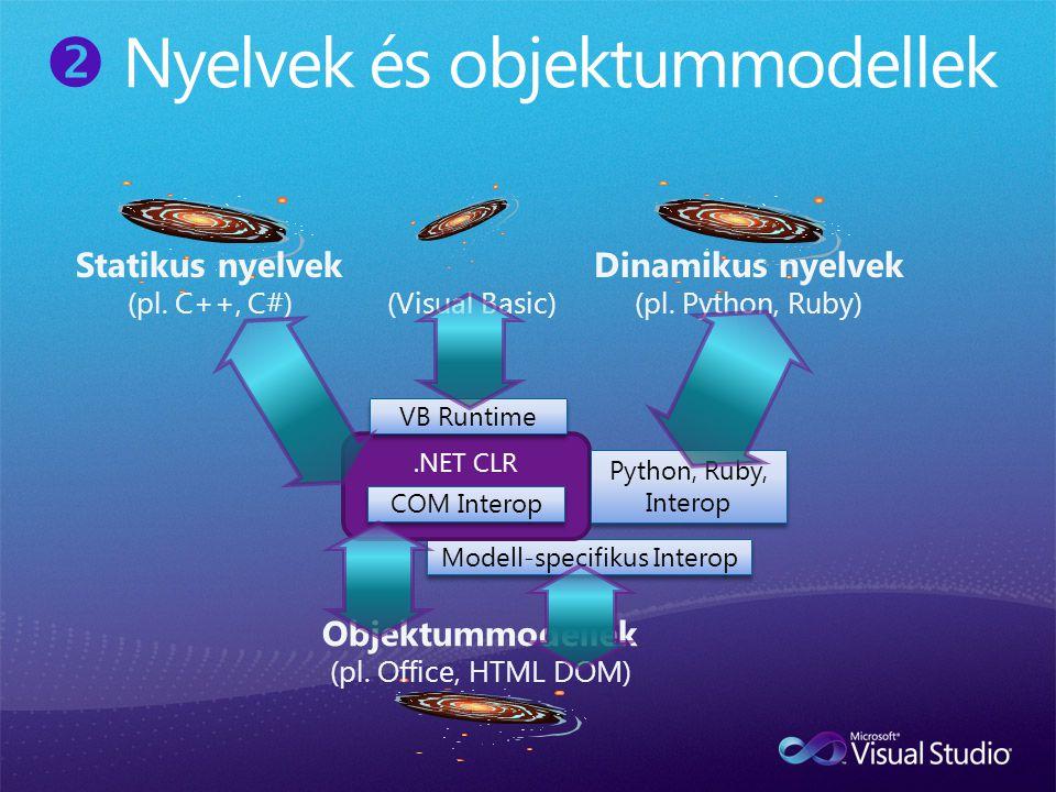 Modell-specifikus Interop Statikus nyelvek (pl. C++, C#) Objektummodellek (pl.