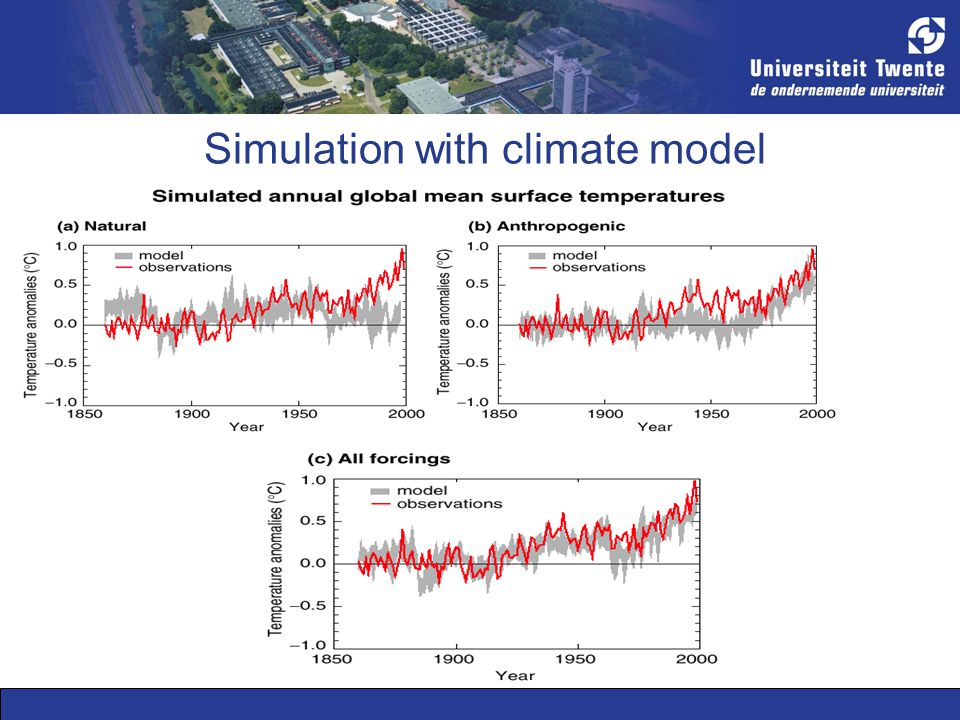 Simulation with climate model