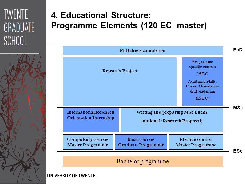 4. Educational Structure: Programme Elements (120 EC master) Bachelor programme Basic courses Graduate Programme International Research Orientation/In