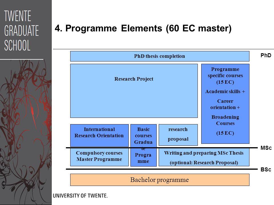 4. Programme Elements (60 EC master) Bachelor programme Basic courses Gradua te Progra mme International Research Orientation Writing and preparing MS