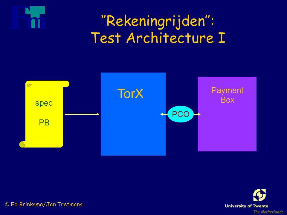 © Ed Brinksma/Jan Tretmans spec PB TorX Payment Box ''Rekeningrijden'': Test Architecture I PCO