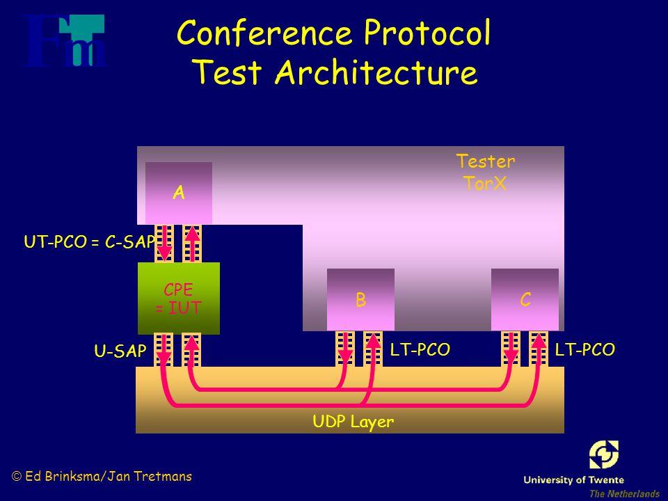 © Ed Brinksma/Jan Tretmans Conference Protocol Test Architecture CPE = IUT UT-PCO = C-SAP LT-PCO UDP Layer U-SAP LT-PCO Tester TorX BC A