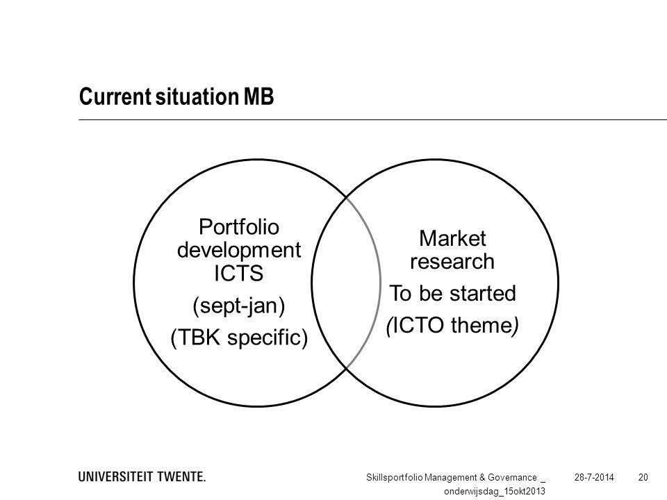 Current situation MB 28-7-2014Skillsportfolio Management & Governance _ onderwijsdag_15okt2013 20 Portfolio development ICTS (sept-jan) (TBK specific) Market research To be started (ICTO theme)